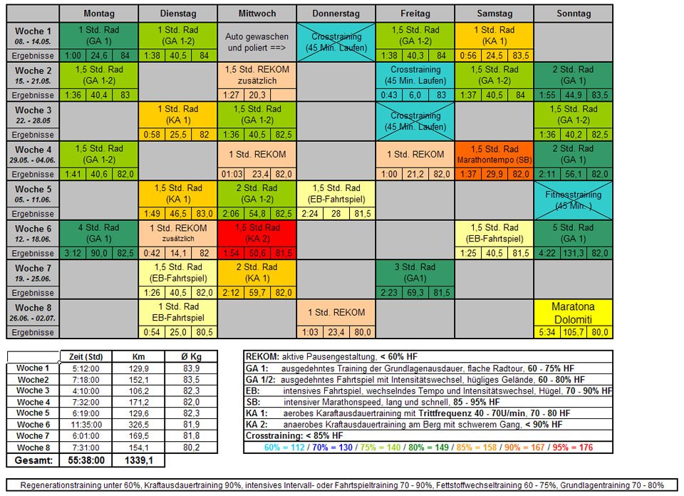 8 wochen trainingsplan